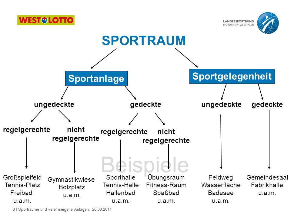 8 | Sporträume und vereinseigene Anlagen, 26.08.2011 Beispiele SPORTRAUM Sportanlage Sportgelegenheit ungedecktegedeckte regelgerechtenicht regelgerec