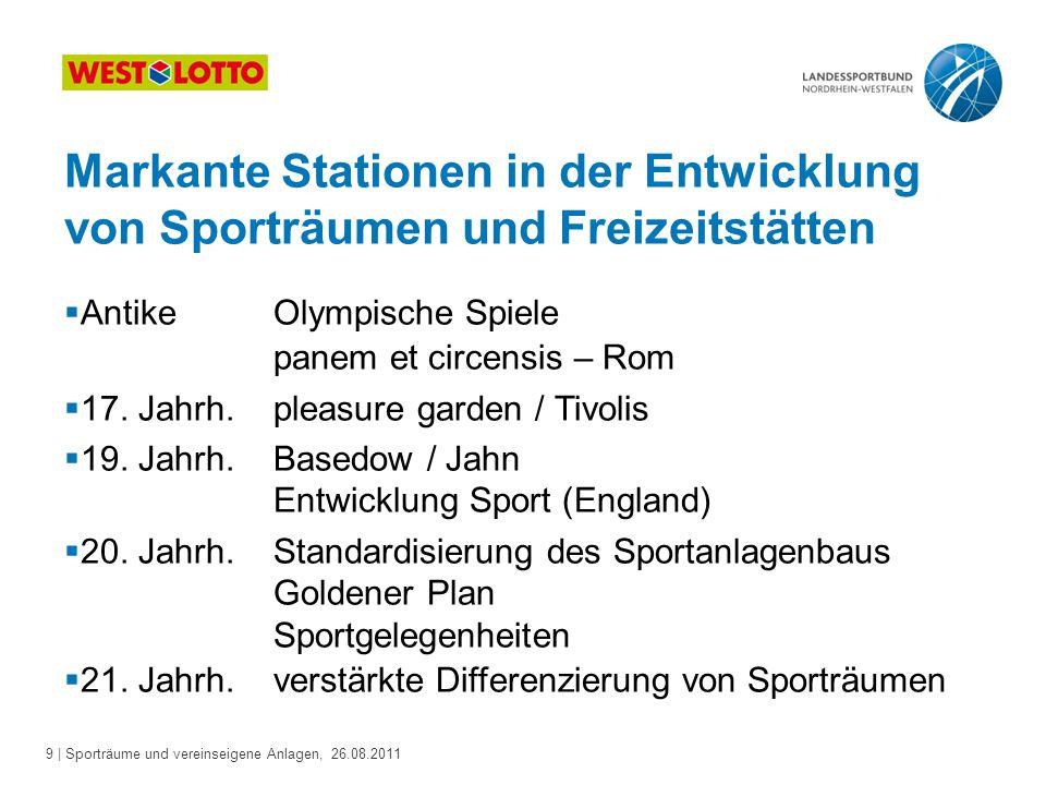9 | Sporträume und vereinseigene Anlagen, 26.08.2011 Markante Stationen in der Entwicklung von Sporträumen und Freizeitstätten  AntikeOlympische Spie