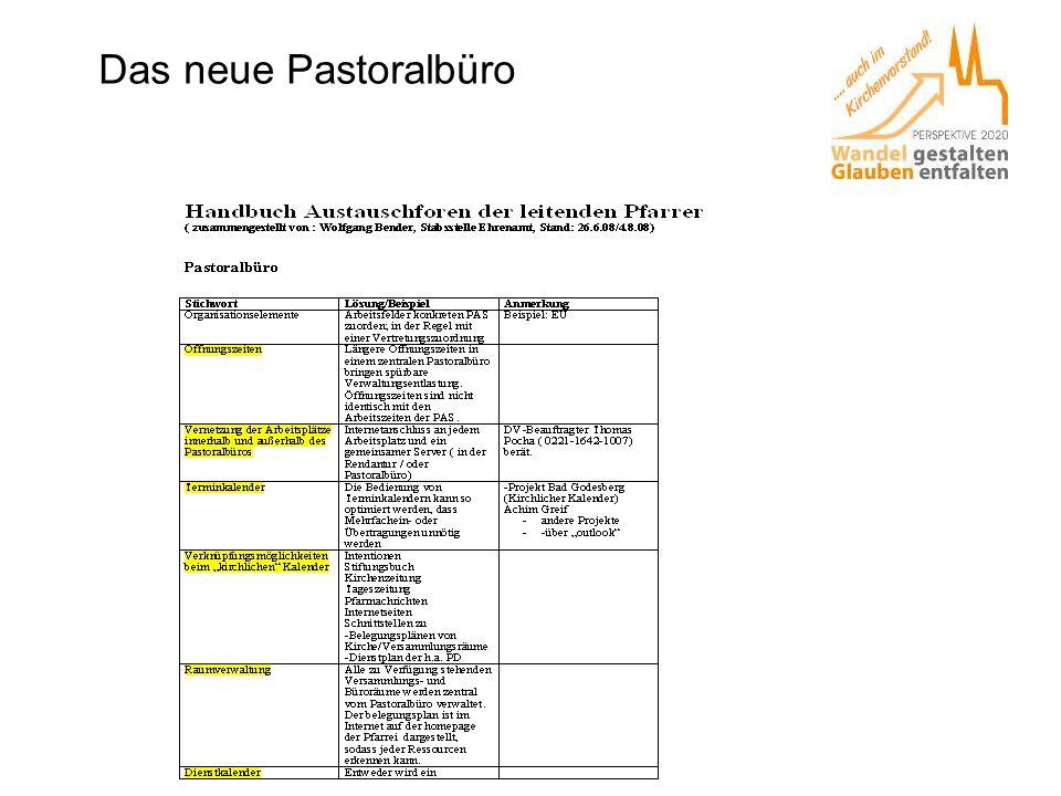 Das neue Pastoralbüro