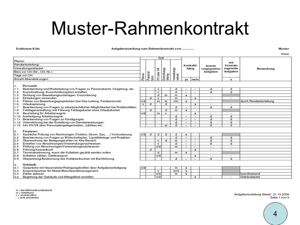 Muster-Rahmenkontrakt 4