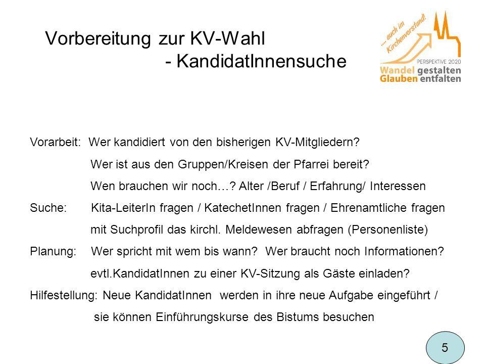 Vorbereitung zur KV-Wahl - KandidatInnensuche Vorarbeit: Wer kandidiert von den bisherigen KV-Mitgliedern? Wer ist aus den Gruppen/Kreisen der Pfarrei
