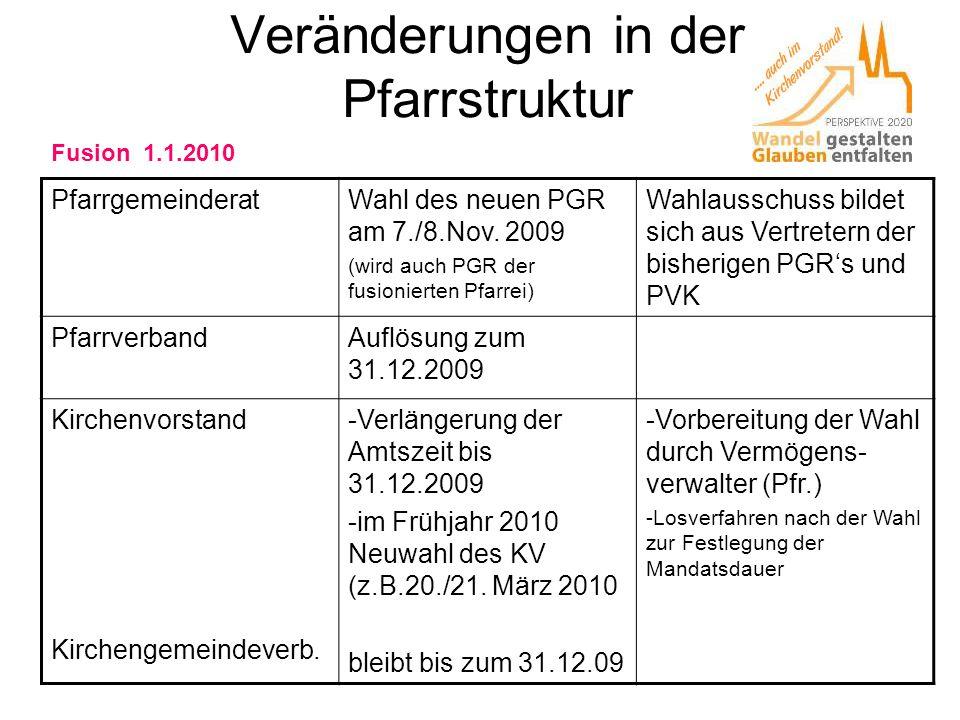 Veränderungen in der Pfarrstruktur PfarrgemeinderatWahl des neuen PGR am 7./8.Nov. 2009 (wird auch PGR der fusionierten Pfarrei) Wahlausschuss bildet