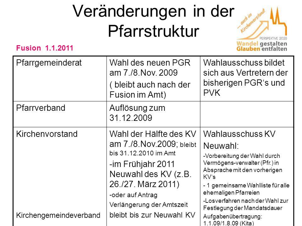 Veränderungen in der Pfarrstruktur PfarrgemeinderatWahl des neuen PGR am 7./8.Nov. 2009 ( bleibt auch nach der Fusion im Amt) Wahlausschuss bildet sic