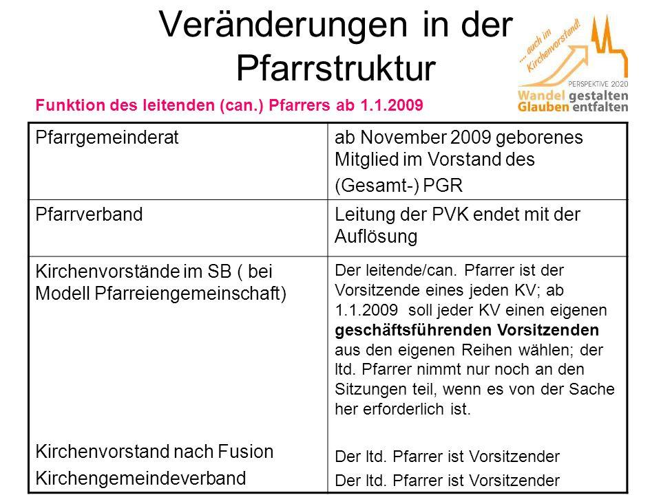 Veränderungen in der Pfarrstruktur Pfarrgemeinderatab November 2009 geborenes Mitglied im Vorstand des (Gesamt-) PGR PfarrverbandLeitung der PVK endet