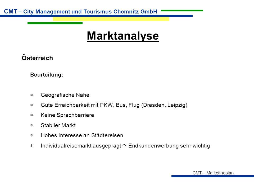 CMT – Marketingplan CMT – City Management und Tourismus Chemnitz GmbH Marktanalyse Österreich Beurteilung:  Geografische Nähe  Gute Erreichbarkeit m