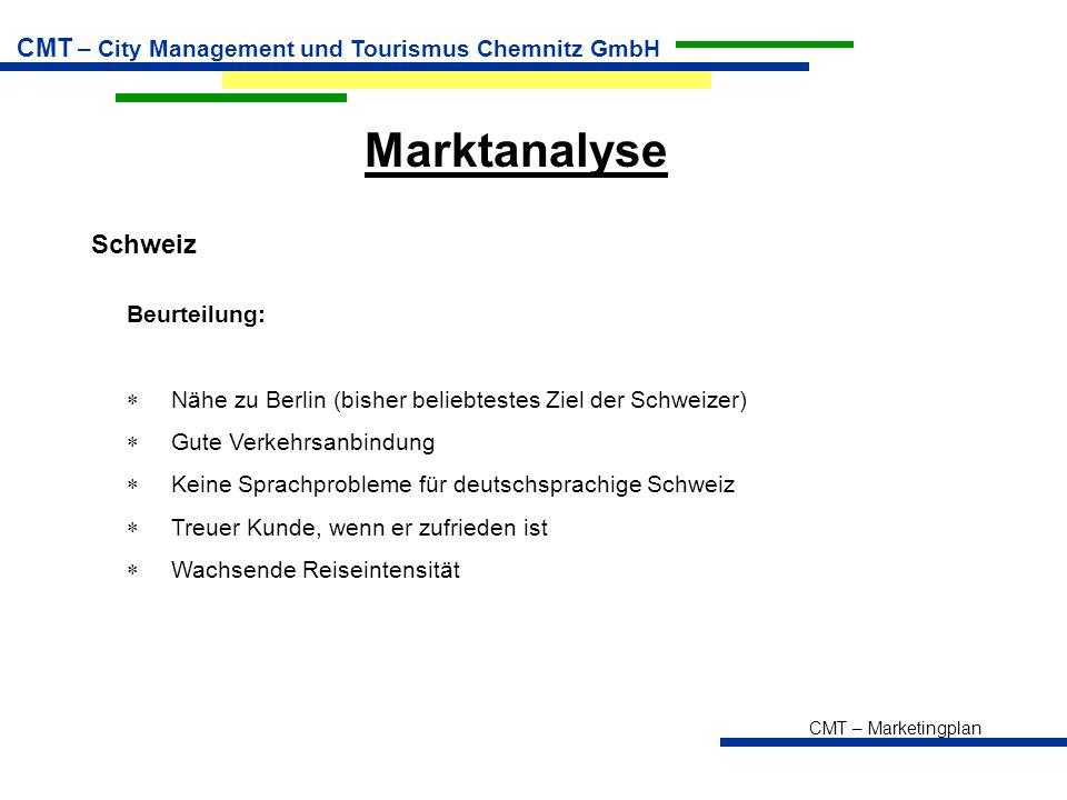 CMT – Marketingplan CMT – City Management und Tourismus Chemnitz GmbH Marktanalyse Schweiz Beurteilung:  Nähe zu Berlin (bisher beliebtestes Ziel der Schweizer)  Gute Verkehrsanbindung  Keine Sprachprobleme für deutschsprachige Schweiz  Treuer Kunde, wenn er zufrieden ist  Wachsende Reiseintensität