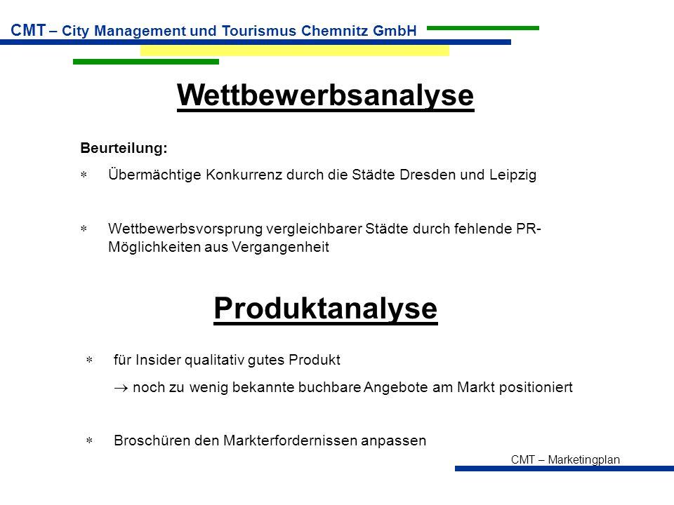CMT – Marketingplan CMT – City Management und Tourismus Chemnitz GmbH Wettbewerbsanalyse Beurteilung:  Übermächtige Konkurrenz durch die Städte Dresden und Leipzig  Wettbewerbsvorsprung vergleichbarer Städte durch fehlende PR- Möglichkeiten aus Vergangenheit Produktanalyse  für Insider qualitativ gutes Produkt  noch zu wenig bekannte buchbare Angebote am Markt positioniert  Broschüren den Markterfordernissen anpassen