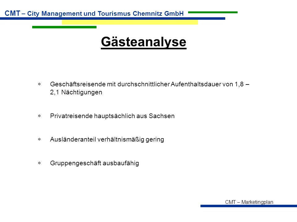 CMT – Marketingplan CMT – City Management und Tourismus Chemnitz GmbH Gästeanalyse  Geschäftsreisende mit durchschnittlicher Aufenthaltsdauer von 1,8