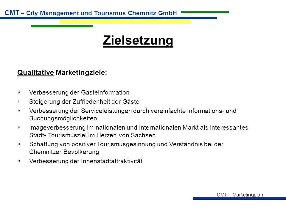 CMT – Marketingplan CMT – City Management und Tourismus Chemnitz GmbH Zielsetzung Qualitative Marketingziele:  Verbesserung der Gästeinformation  Steigerung der Zufriedenheit der Gäste  Verbesserung der Serviceleistungen durch vereinfachte Informations- und Buchungsmöglichkeiten  Imageverbesserung im nationalen und internationalen Markt als interessantes Stadt- Tourismusziel im Herzen von Sachsen  Schaffung von positiver Tourismusgesinnung und Verständnis bei der Chemnitzer Bevölkerung  Verbesserung der Innenstadtattraktivität