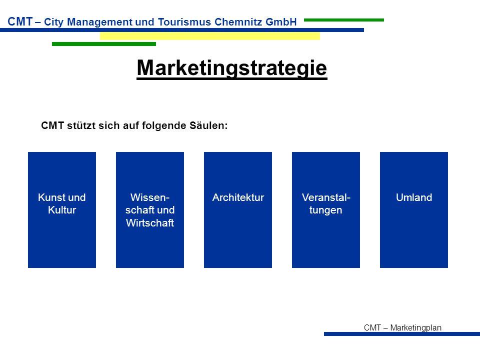 CMT – Marketingplan CMT – City Management und Tourismus Chemnitz GmbH Marketingstrategie Kunst und Kultur Wissen- schaft und Wirtschaft ArchitekturVeranstal- tungen Umland CMT stützt sich auf folgende Säulen: