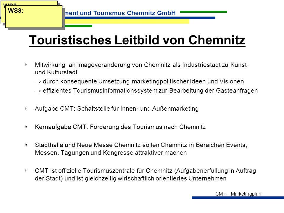 CMT – Marketingplan CMT – City Management und Tourismus Chemnitz GmbH Touristisches Leitbild von Chemnitz Positionierung von Chemnitz:  Kunst- und Kulturstadt  Wirtschafts- und Wissenschaftsstandort  Lebenswerte mittlere Großstadt mit reizvollem Umland  Tor zum Erzgebirge  CMT profiliert sich als Wissensagentur  Neuausrichtung der Organisation unterstützt diesen Prozess
