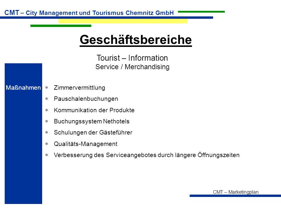 CMT – Marketingplan CMT – City Management und Tourismus Chemnitz GmbH Geschäftsbereiche Tourist – Information Service / Merchandising Maßnahmen  Zimm