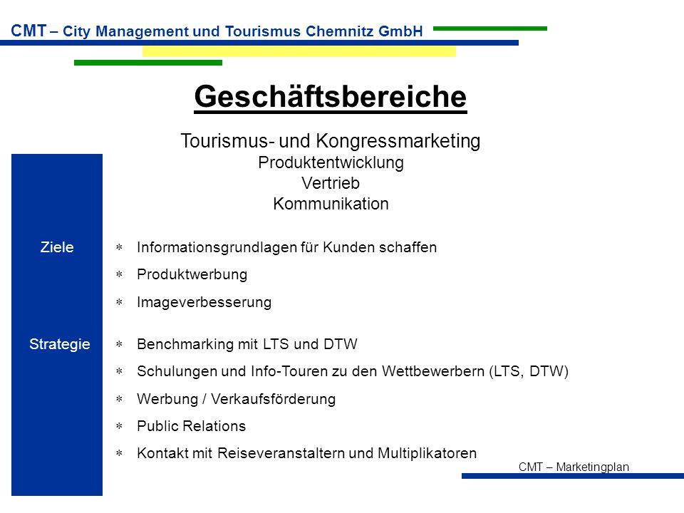 CMT – Marketingplan CMT – City Management und Tourismus Chemnitz GmbH Geschäftsbereiche Tourismus- und Kongressmarketing Produktentwicklung Vertrieb Kommunikation Ziele  Informationsgrundlagen für Kunden schaffen  Produktwerbung  Imageverbesserung Strategie  Benchmarking mit LTS und DTW  Schulungen und Info-Touren zu den Wettbewerbern (LTS, DTW)  Werbung / Verkaufsförderung  Public Relations  Kontakt mit Reiseveranstaltern und Multiplikatoren