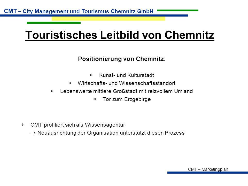 CMT – Marketingplan CMT – City Management und Tourismus Chemnitz GmbH Touristisches Leitbild von Chemnitz Ausgangsbasis der neuen organisatorischen Ausrichtung ist unveränderte Vision:  Entwicklung CMT zu Serviceorganisation lokaler und regionaler Tourismuswirtschaft  CMT gewinnt Profil als Wissensagentur, agiert als Übersetzungsbüro  d.h.