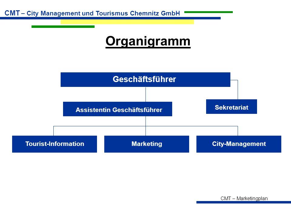 CMT – Marketingplan CMT – City Management und Tourismus Chemnitz GmbH Organigramm Geschäftsführer Assistentin Geschäftsführer Sekretariat Tourist-InformationMarketingCity-Management