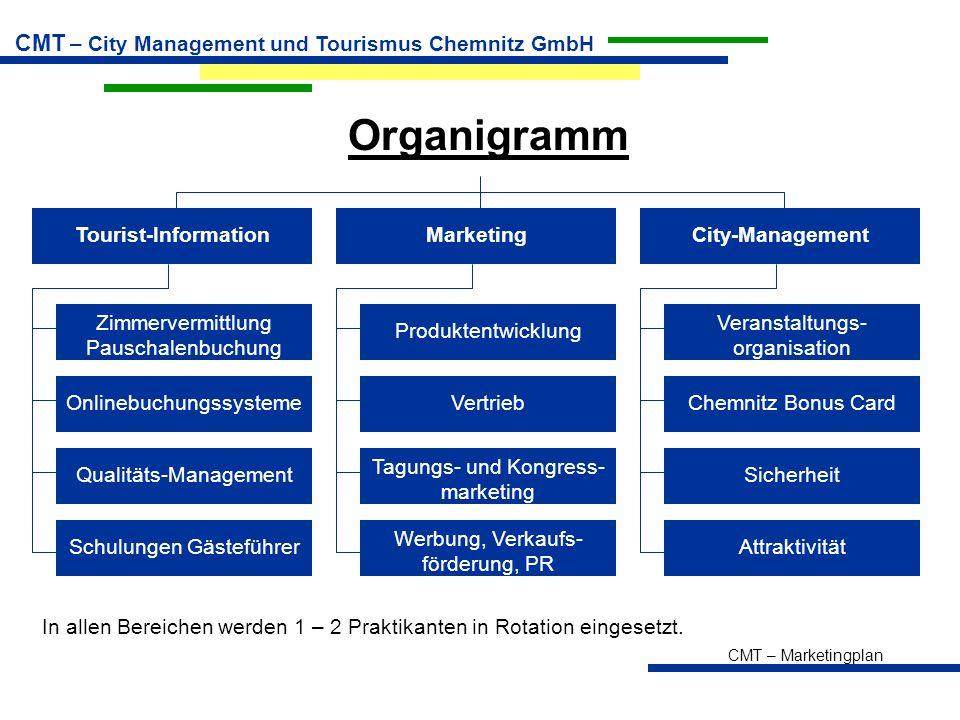 CMT – Marketingplan CMT – City Management und Tourismus Chemnitz GmbH In allen Bereichen werden 1 – 2 Praktikanten in Rotation eingesetzt. Tourist-Inf