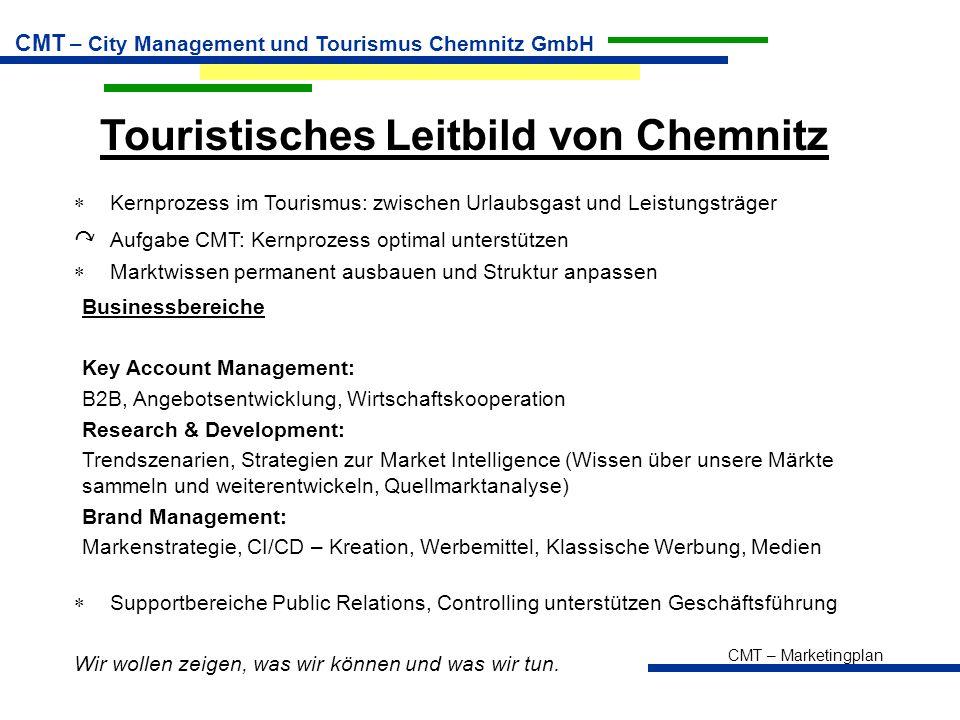CMT – Marketingplan CMT – City Management und Tourismus Chemnitz GmbH Zielsetzung Multiplikatoren dafür sind:  Reiseveranstalter  Reisebüros  Medienvertreter  Kongressveranstalter  Entscheidungsträger Touristische Zielgruppen für Chemnitz sind:  Städtetouristen  Geschäftsreisende  Familien  Special Interrest Touristen