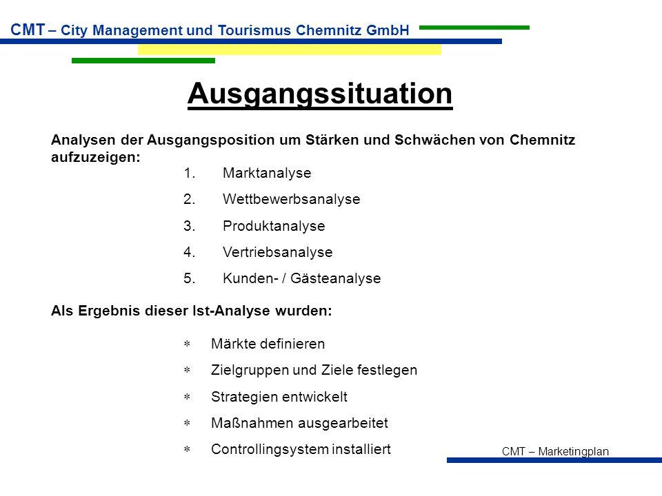 CMT – Marketingplan CMT – City Management und Tourismus Chemnitz GmbH Marketingstrategie  Offensive Unternehmensstrategie und dazu Teilung in drei Geschäftsbereiche: Tourist – Information Produktentwicklung, Vertrieb, Kommunikation City – Management  Fragestellungen: Welche Produkte wollen wir auf welchen Märkten anbieten.