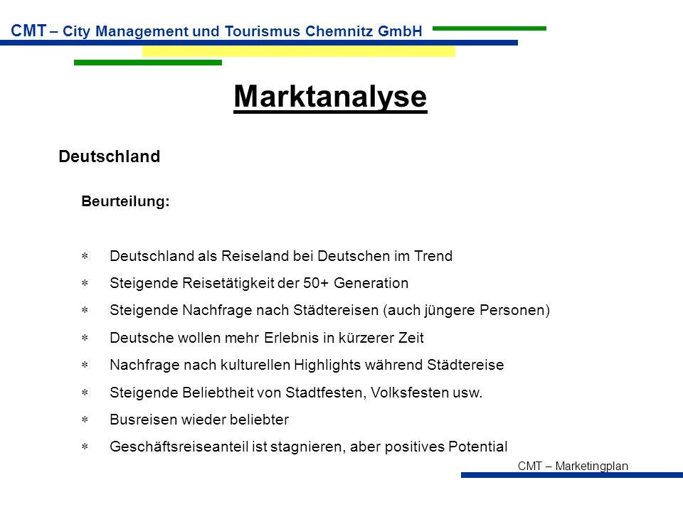 CMT – Marketingplan CMT – City Management und Tourismus Chemnitz GmbH Marketingschwerpunkte - für die kommenden Jahre -  Kundenorientierung durch Weiterentwicklung der Qualitätsstandards  Verstärkte Kooperation mit den Leistungsträgern durch gemeinsame Aktivitäten  Verstärkte Nutzung des Internetportals  Intensivierung der Presse und Öffentlichkeitsarbeit als Presseportal im Internet