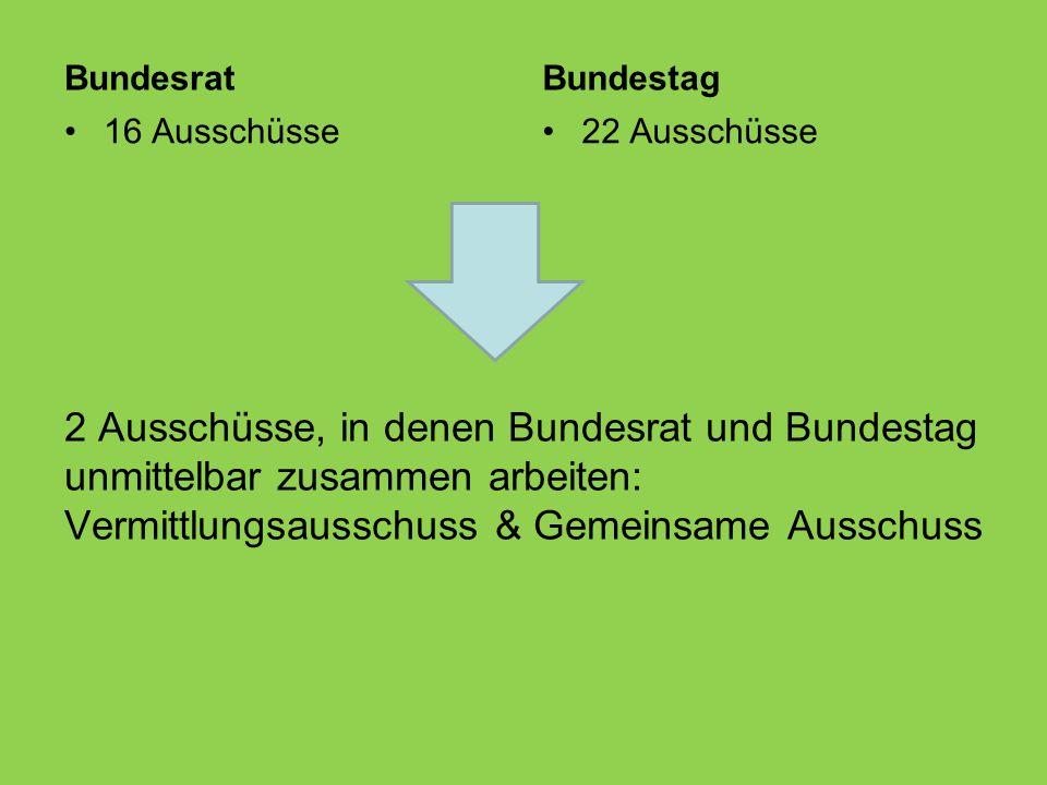 2 Ausschüsse, in denen Bundesrat und Bundestag unmittelbar zusammen arbeiten: Vermittlungsausschuss & Gemeinsame Ausschuss Bundesrat 16 Ausschüsse Bun