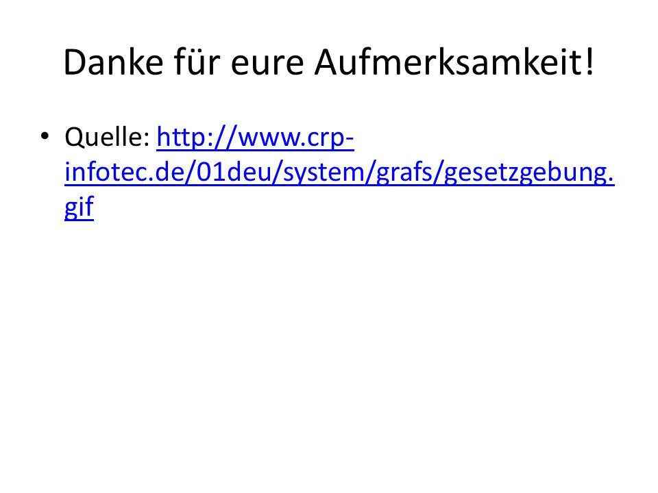 Danke für eure Aufmerksamkeit! Quelle: http://www.crp- infotec.de/01deu/system/grafs/gesetzgebung. gifhttp://www.crp- infotec.de/01deu/system/grafs/ge