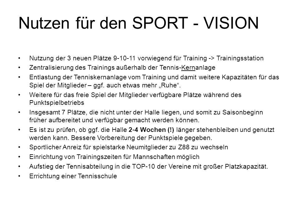 Nutzen für den SPORT - VISION Nutzung der 3 neuen Plätze 9-10-11 vorwiegend für Training -> Trainingsstation Zentralisierung des Trainings außerhalb d