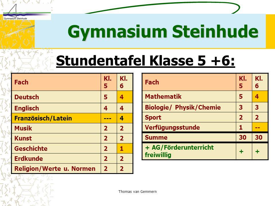 Thomas van Gemmern Gymnasium Steinhude Fach Kl. 5 Kl. 6 Deutsch54 Englisch44 Französisch/Latein---4 Musik22 Kunst22 Geschichte21 Erdkunde22 Religion/W