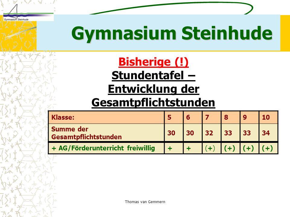 Thomas van Gemmern Gymnasium Steinhude Bisherige (!) Stundentafel – Entwicklung der Gesamtpflichtstunden Klasse:5678910 Summe der Gesamtpflichtstunden