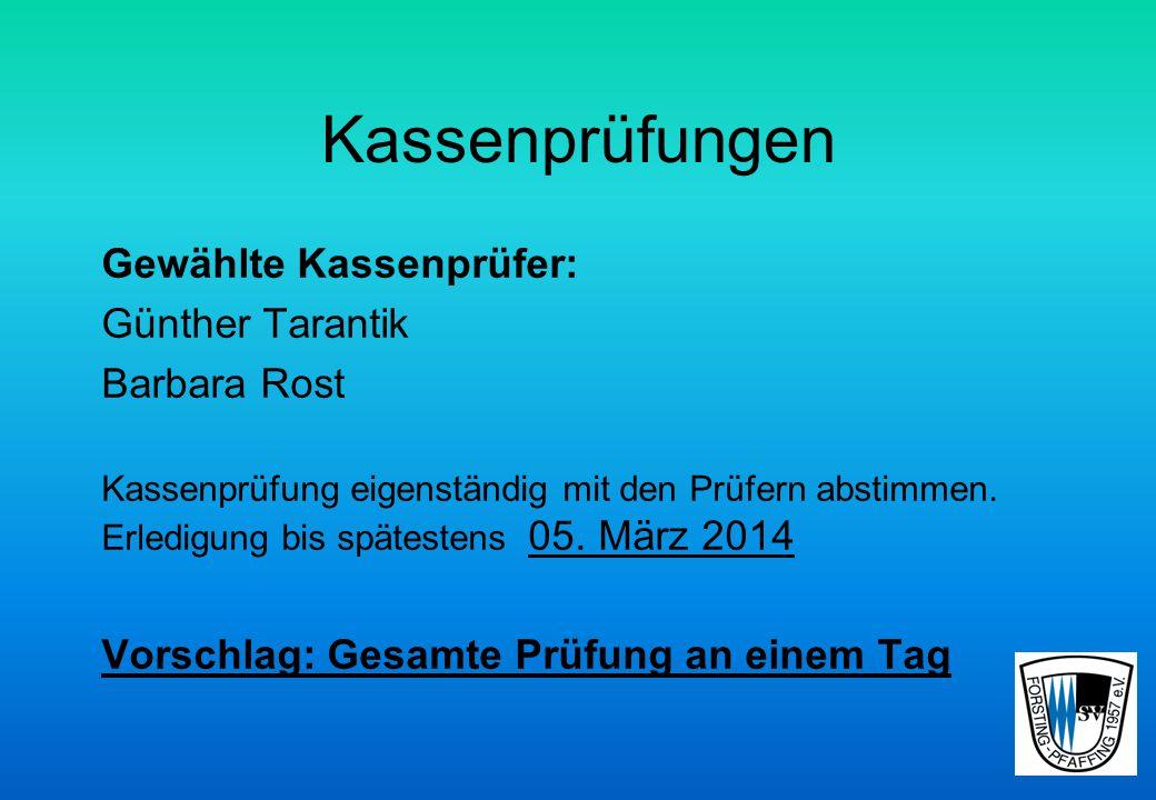 Kassenprüfungen Gewählte Kassenprüfer: Günther Tarantik Barbara Rost Kassenprüfung eigenständig mit den Prüfern abstimmen.