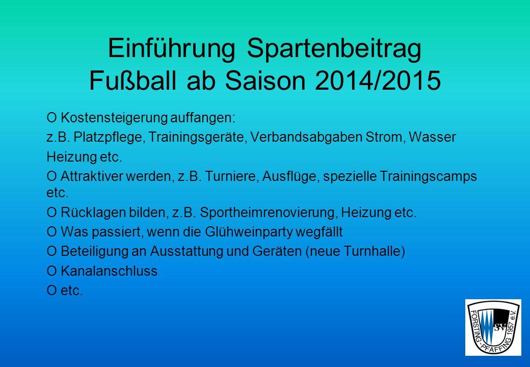 Einführung Spartenbeitrag Fußball ab Saison 2014/2015 O Kostensteigerung auffangen: z.B.
