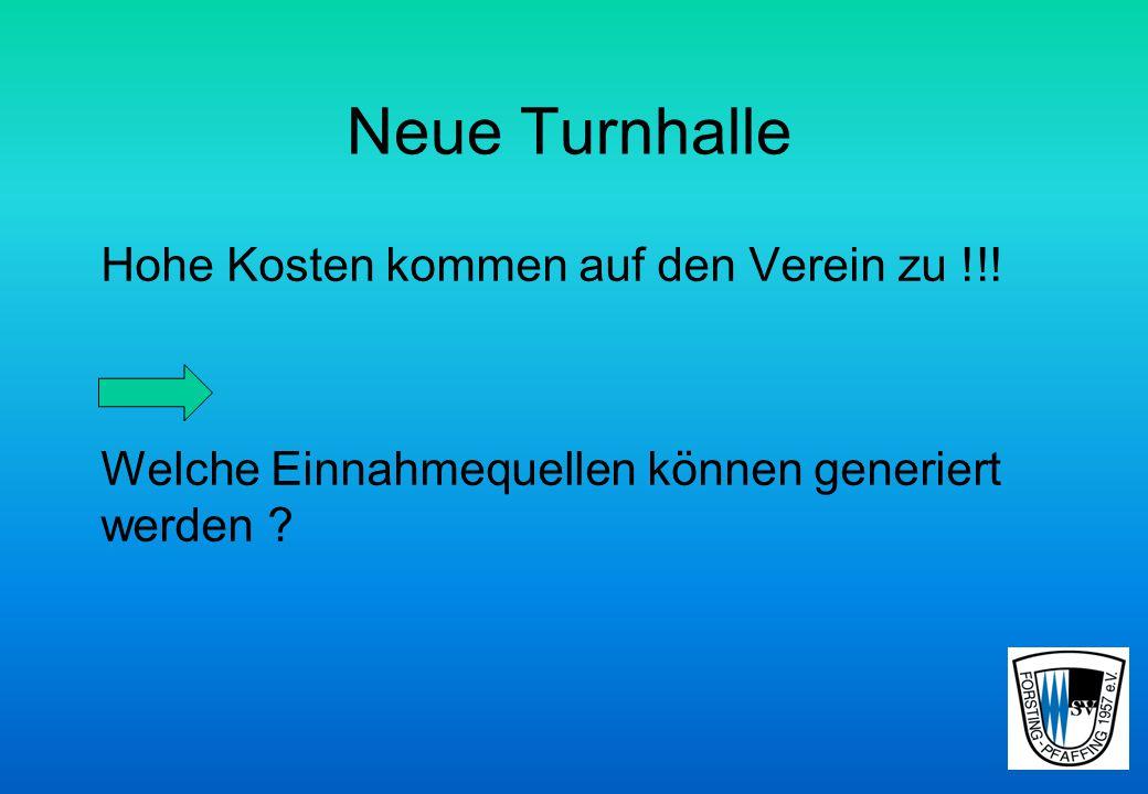 Neue Turnhalle Hohe Kosten kommen auf den Verein zu !!.
