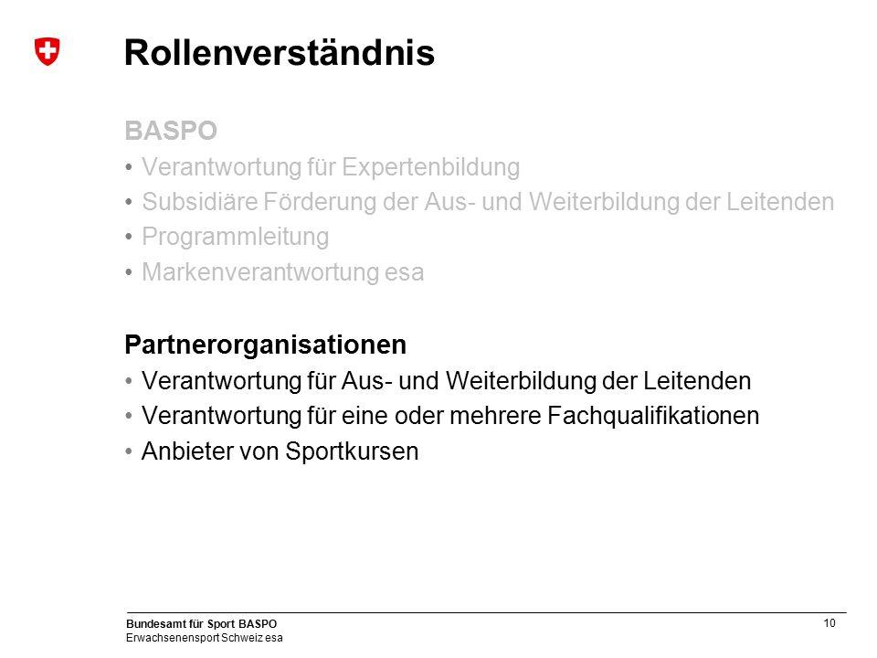 10 Bundesamt für Sport BASPO Erwachsenensport Schweiz esa Rollenverständnis BASPO Verantwortung für Expertenbildung Subsidiäre Förderung der Aus- und