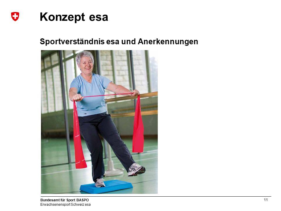11 Bundesamt für Sport BASPO Erwachsenensport Schweiz esa Konzept esa Sportverständnis esa und Anerkennungen