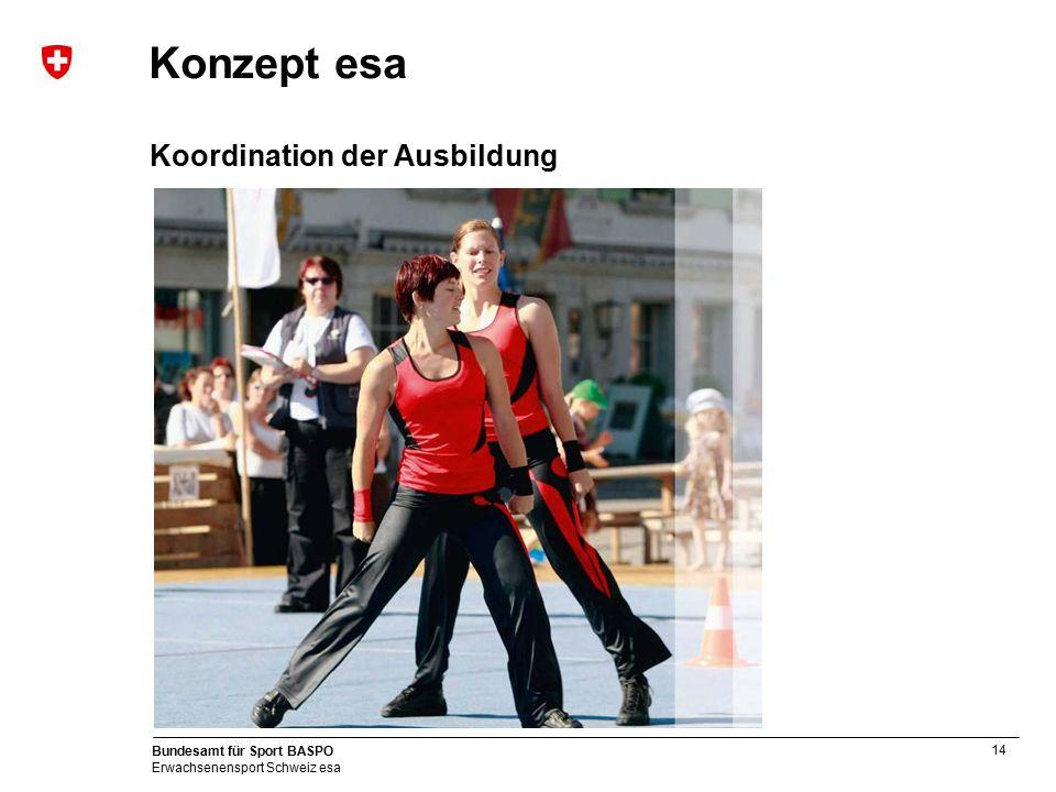 14 Bundesamt für Sport BASPO Erwachsenensport Schweiz esa Konzept esa Koordination der Ausbildung