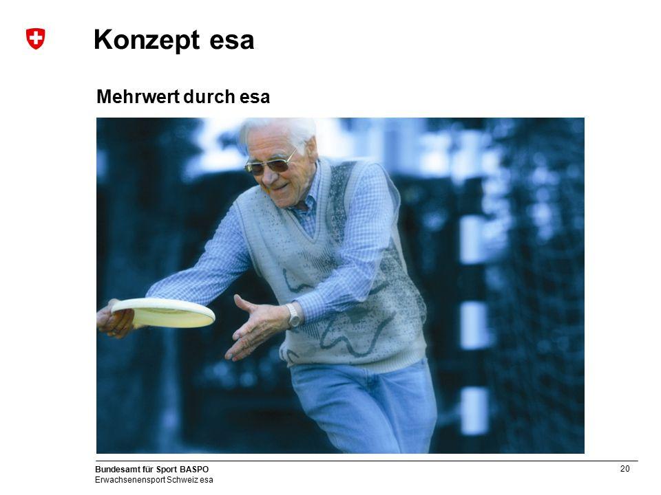 20 Bundesamt für Sport BASPO Erwachsenensport Schweiz esa Konzept esa Mehrwert durch esa