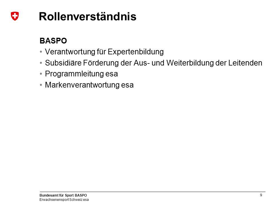 9 Bundesamt für Sport BASPO Erwachsenensport Schweiz esa Rollenverständnis BASPO Verantwortung für Expertenbildung Subsidiäre Förderung der Aus- und W