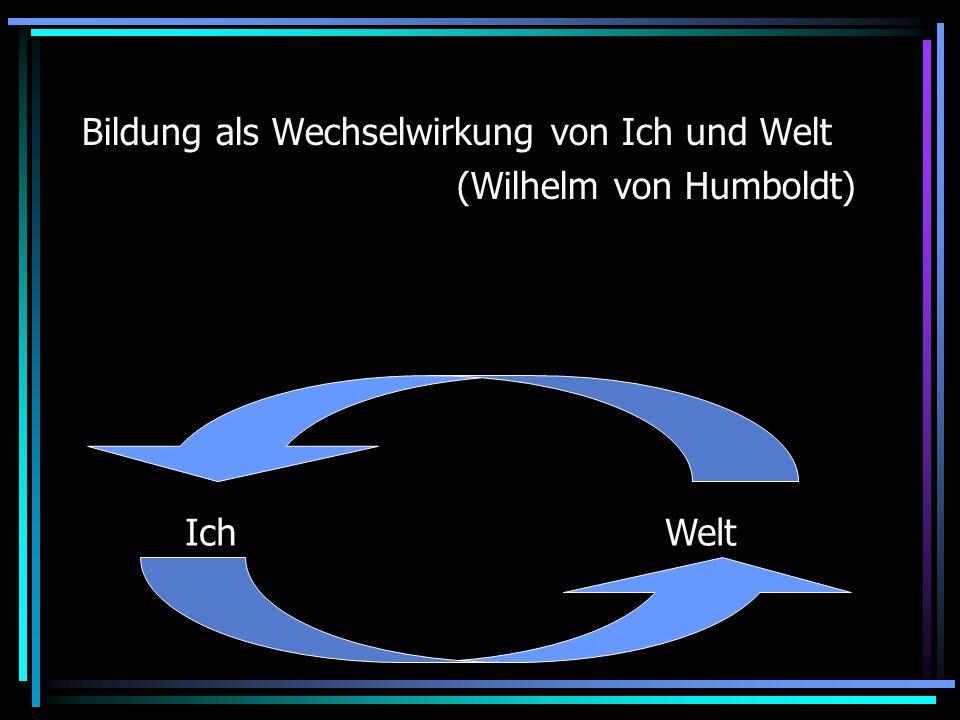 Bildung als Wechselwirkung von Ich und Welt (Wilhelm von Humboldt) Ich Welt