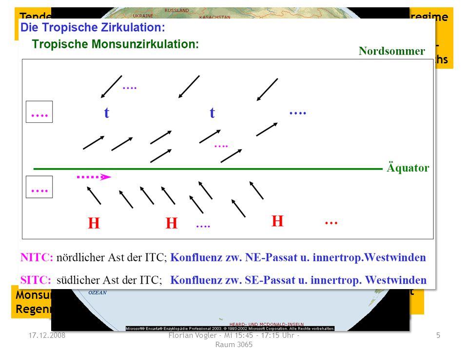 Wodurch wird die horizontale Komponente der tropischen Zirkulation ausgedrückt.