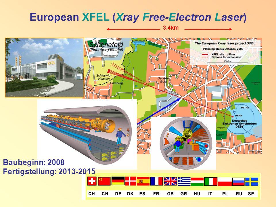 European XFEL (Xray Free-Electron Laser) 3.4km Baubeginn: 2008 Fertigstellung: 2013-2015