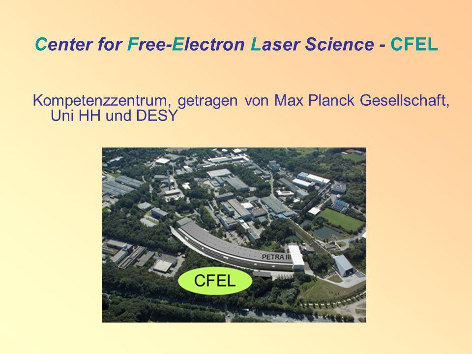 Center for Free-Electron Laser Science - CFEL Kompetenzzentrum, getragen von Max Planck Gesellschaft, Uni HH und DESY