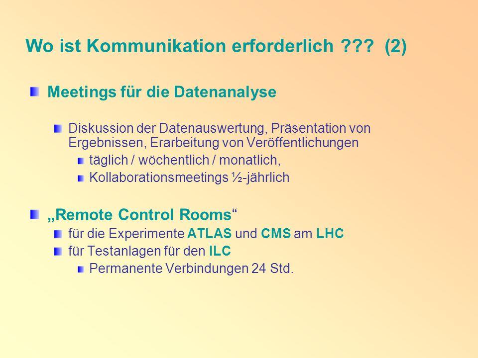 """Meetings für die Datenanalyse Diskussion der Datenauswertung, Präsentation von Ergebnissen, Erarbeitung von Veröffentlichungen täglich / wöchentlich / monatlich, Kollaborationsmeetings ½-jährlich """"Remote Control Rooms für die Experimente ATLAS und CMS am LHC für Testanlagen für den ILC Permanente Verbindungen 24 Std."""
