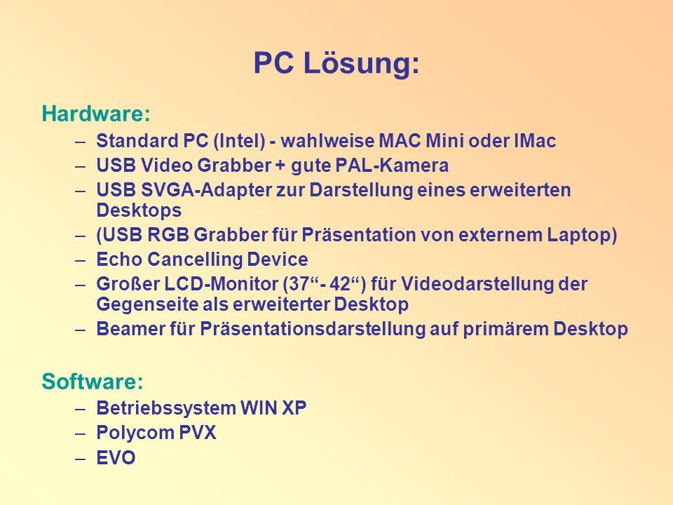PC Lösung: Hardware: –Standard PC (Intel) - wahlweise MAC Mini oder IMac –USB Video Grabber + gute PAL-Kamera –USB SVGA-Adapter zur Darstellung eines erweiterten Desktops –(USB RGB Grabber für Präsentation von externem Laptop) –Echo Cancelling Device –Großer LCD-Monitor (37 - 42 ) für Videodarstellung der Gegenseite als erweiterter Desktop –Beamer für Präsentationsdarstellung auf primärem Desktop Software: –Betriebssystem WIN XP –Polycom PVX –EVO