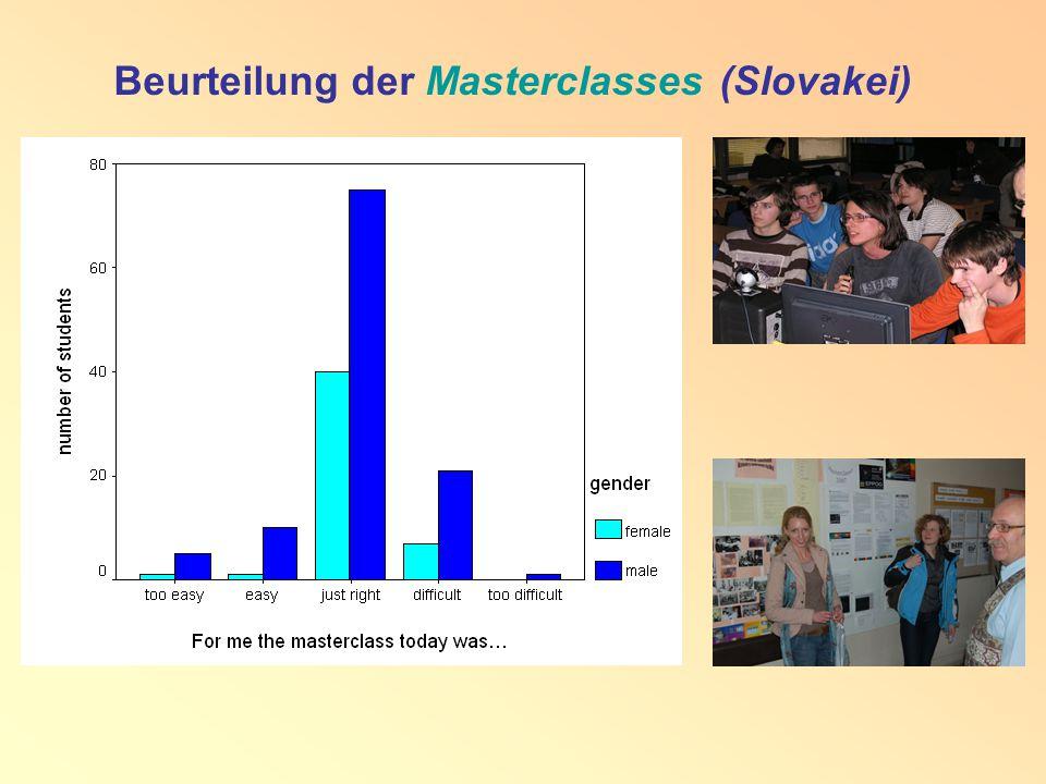Beurteilung der Masterclasses (Slovakei)