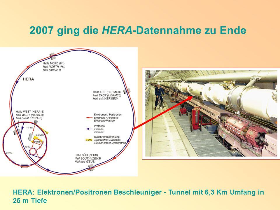 2007 ging die HERA-Datennahme zu Ende HERA: Elektronen/Positronen Beschleuniger - Tunnel mit 6,3 Km Umfang in 25 m Tiefe