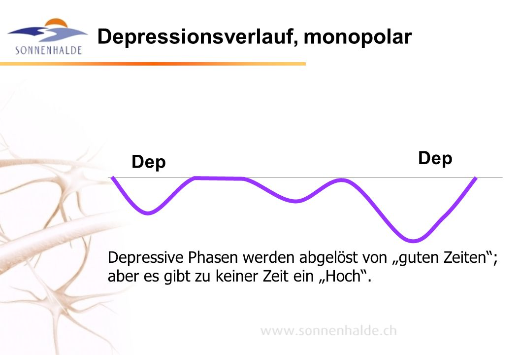 """Depressionsverlauf, monopolar Dep Depressive Phasen werden abgelöst von """"guten Zeiten""""; aber es gibt zu keiner Zeit ein """"Hoch""""."""