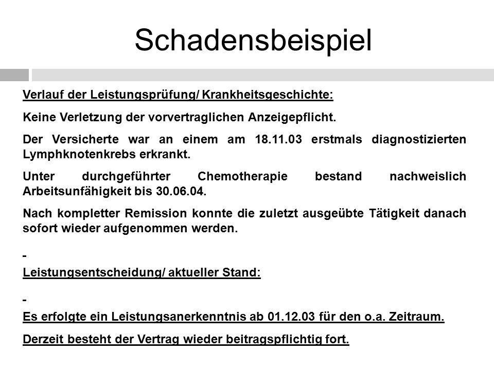 Schadensbeispiel Verlauf der Leistungsprüfung/ Krankheitsgeschichte: Keine Verletzung der vorvertraglichen Anzeigepflicht.
