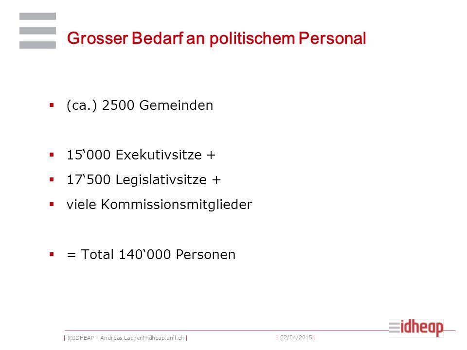 | ©IDHEAP – Andreas.Ladner@idheap.unil.ch | | 02/04/2015 | Grosser Bedarf an politischem Personal  (ca.) 2500 Gemeinden  15'000 Exekutivsitze +  17