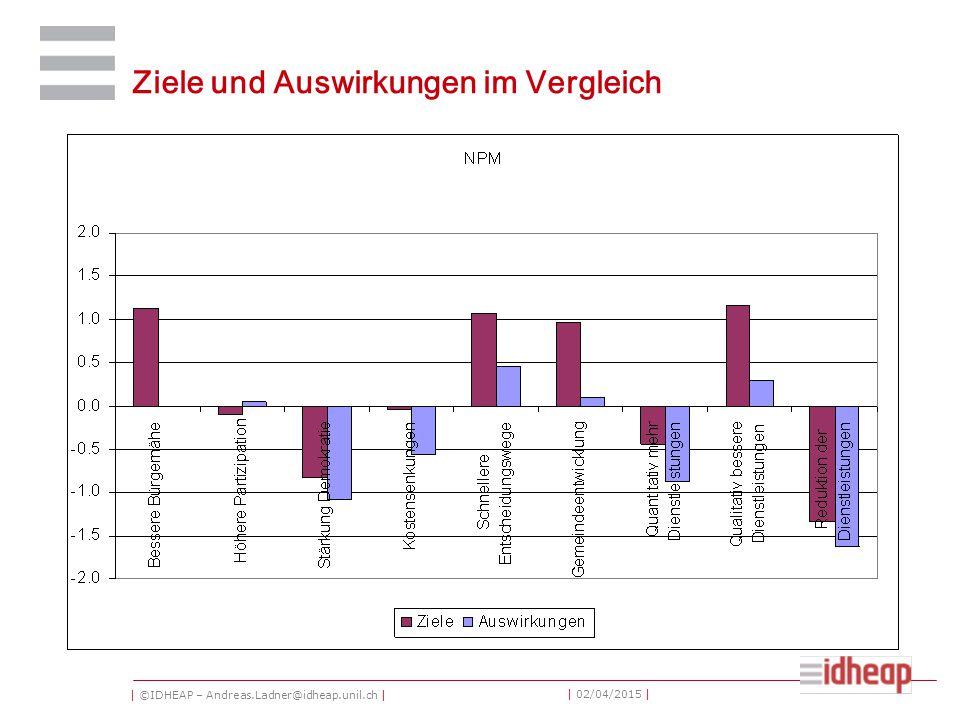 | ©IDHEAP – Andreas.Ladner@idheap.unil.ch | | 02/04/2015 | Ziele und Auswirkungen im Vergleich