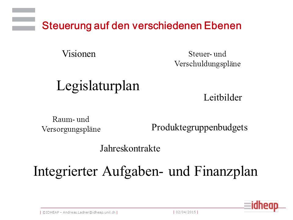 | ©IDHEAP – Andreas.Ladner@idheap.unil.ch | | 02/04/2015 | Steuerung auf den verschiedenen Ebenen Visionen Leitbilder Raum- und Versorgungspläne Steuer- und Verschuldungspläne Jahreskontrakte Produktegruppenbudgets Legislaturplan Integrierter Aufgaben- und Finanzplan
