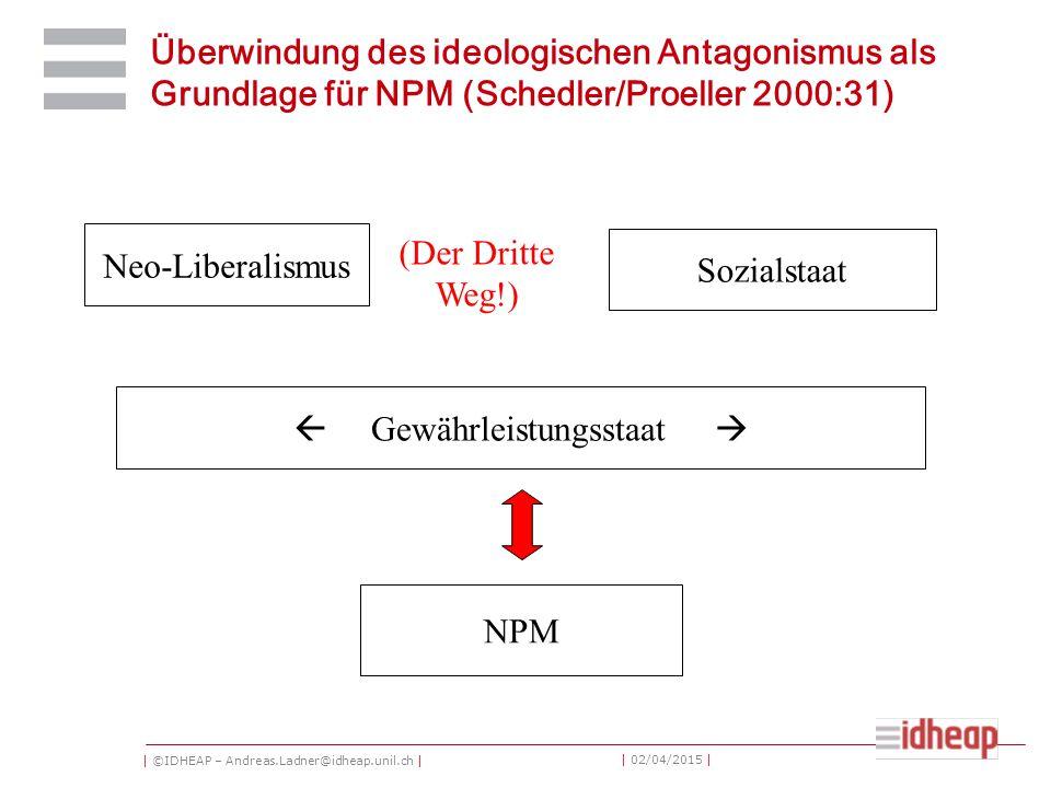 | ©IDHEAP – Andreas.Ladner@idheap.unil.ch | | 02/04/2015 | Überwindung des ideologischen Antagonismus als Grundlage für NPM (Schedler/Proeller 2000:31